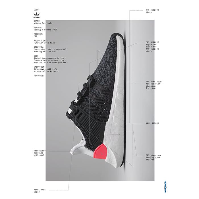 adidas Originals — EQT